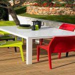 توزیع میز صندلی پلاستیکی